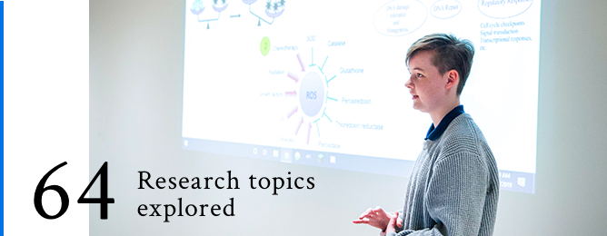 64 Research topics explored